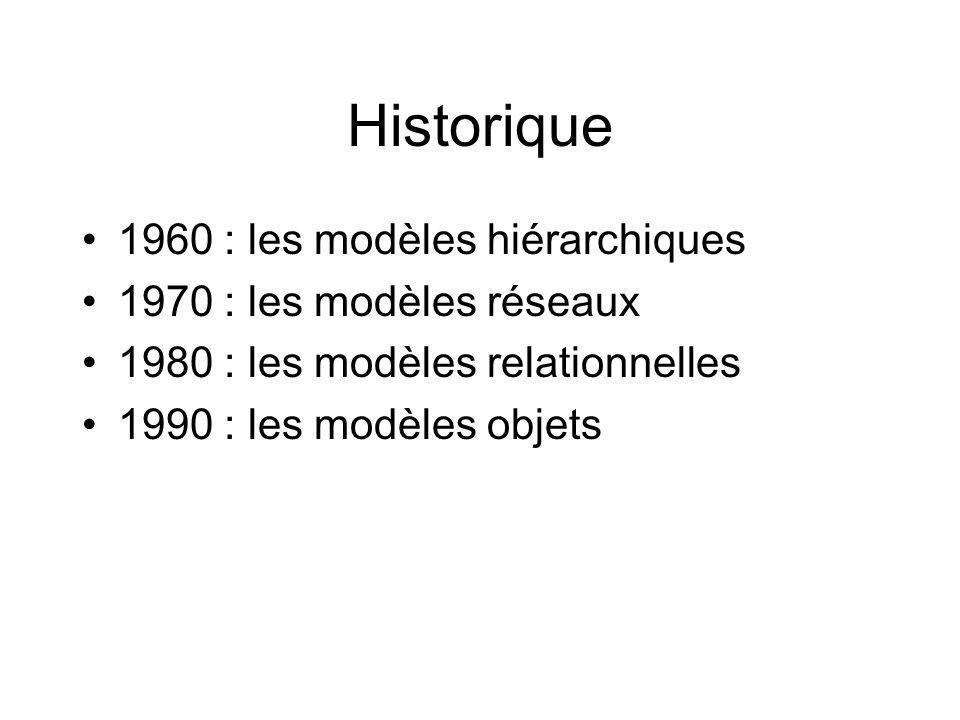 Historique 1960 : les modèles hiérarchiques 1970 : les modèles réseaux 1980 : les modèles relationnelles 1990 : les modèles objets