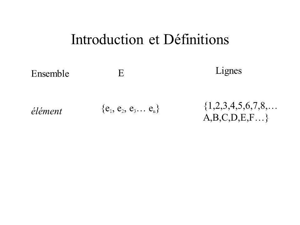 Introduction et Définitions Ensemble élément E {e 1, e 2, e 3 … e n } Lignes {1,2,3,4,5,6,7,8,… A,B,C,D,E,F…}