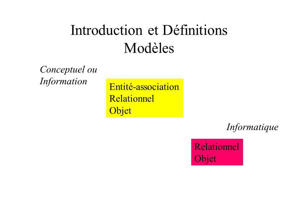 Introduction et Définitions Modèles Entité-association Relationnel Objet Relationnel Objet Informatique Conceptuel ou Information