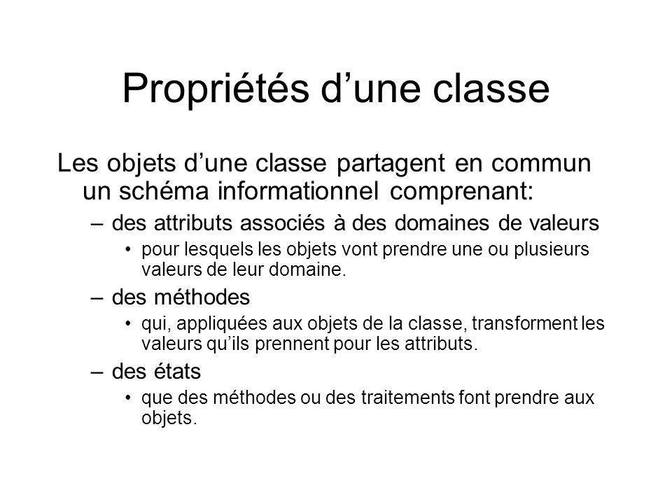 Propriétés dune classe Les objets dune classe partagent en commun un schéma informationnel comprenant: –des attributs associés à des domaines de valeurs pour lesquels les objets vont prendre une ou plusieurs valeurs de leur domaine.
