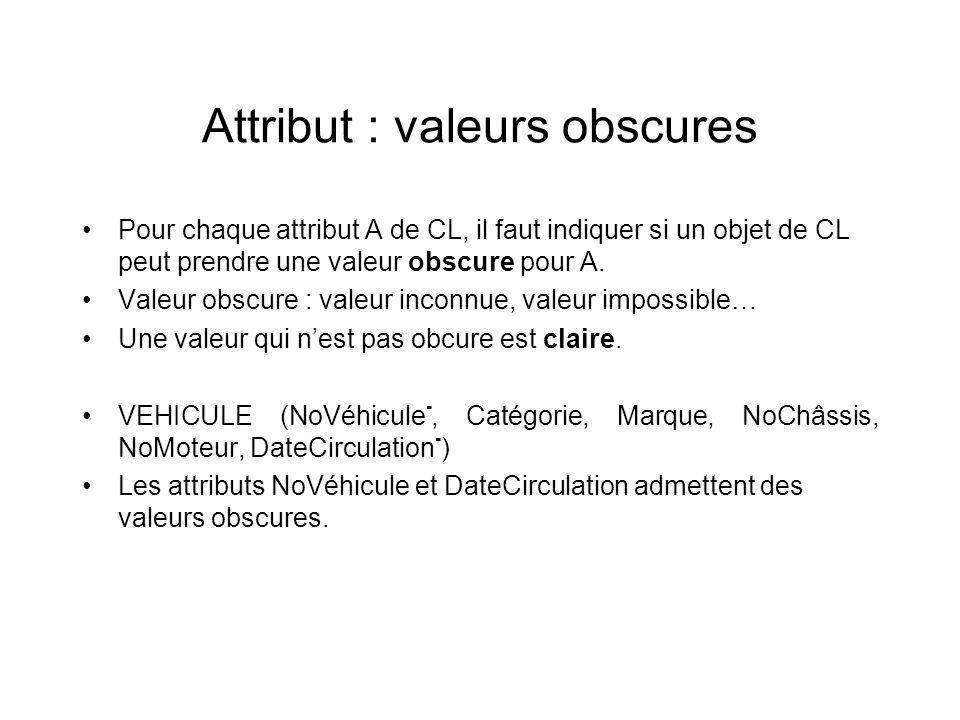 Attribut : valeurs obscures Pour chaque attribut A de CL, il faut indiquer si un objet de CL peut prendre une valeur obscure pour A.