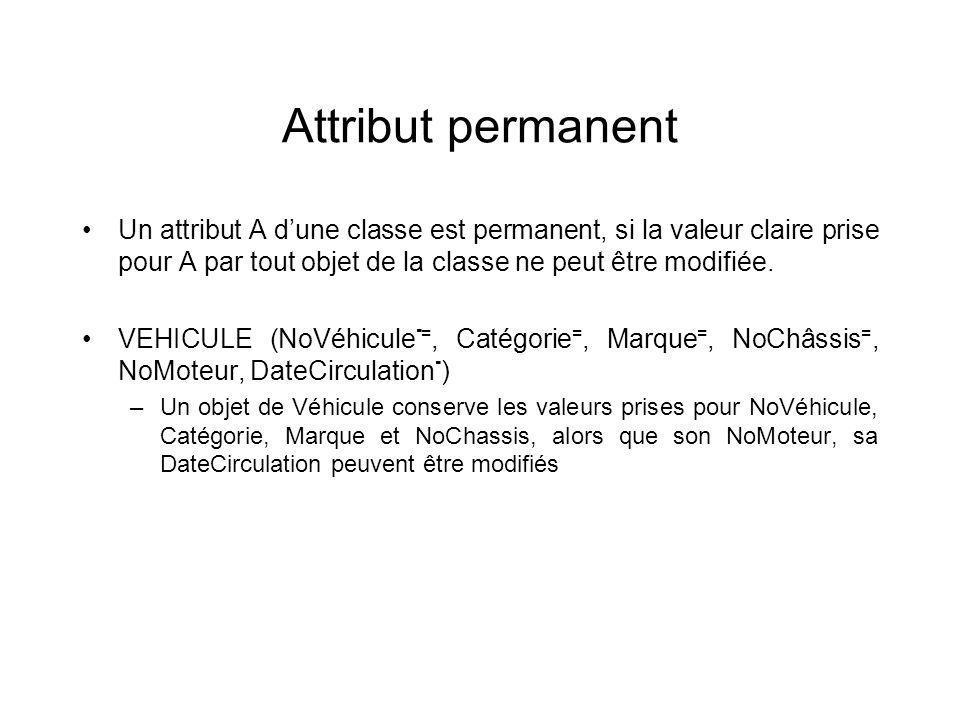 Attribut permanent Un attribut A dune classe est permanent, si la valeur claire prise pour A par tout objet de la classe ne peut être modifiée.