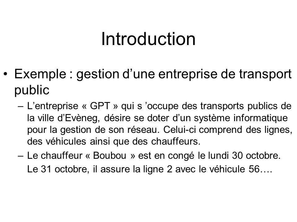 Introduction Exemple : gestion dune entreprise de transport public –Lentreprise « GPT » qui s occupe des transports publics de la ville dEvèneg, désire se doter dun système informatique pour la gestion de son réseau.