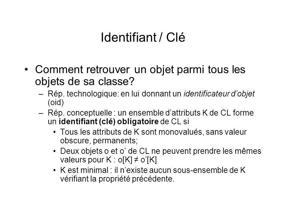 Identifiant / Clé Comment retrouver un objet parmi tous les objets de sa classe.