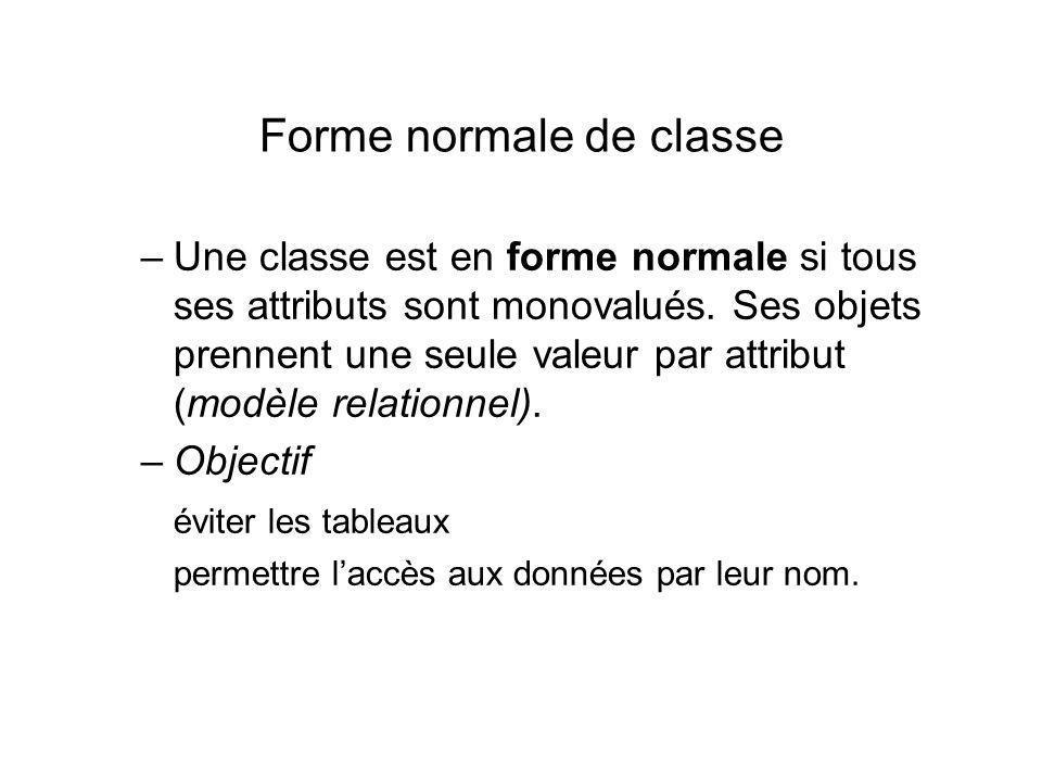 Forme normale de classe –Une classe est en forme normale si tous ses attributs sont monovalués.