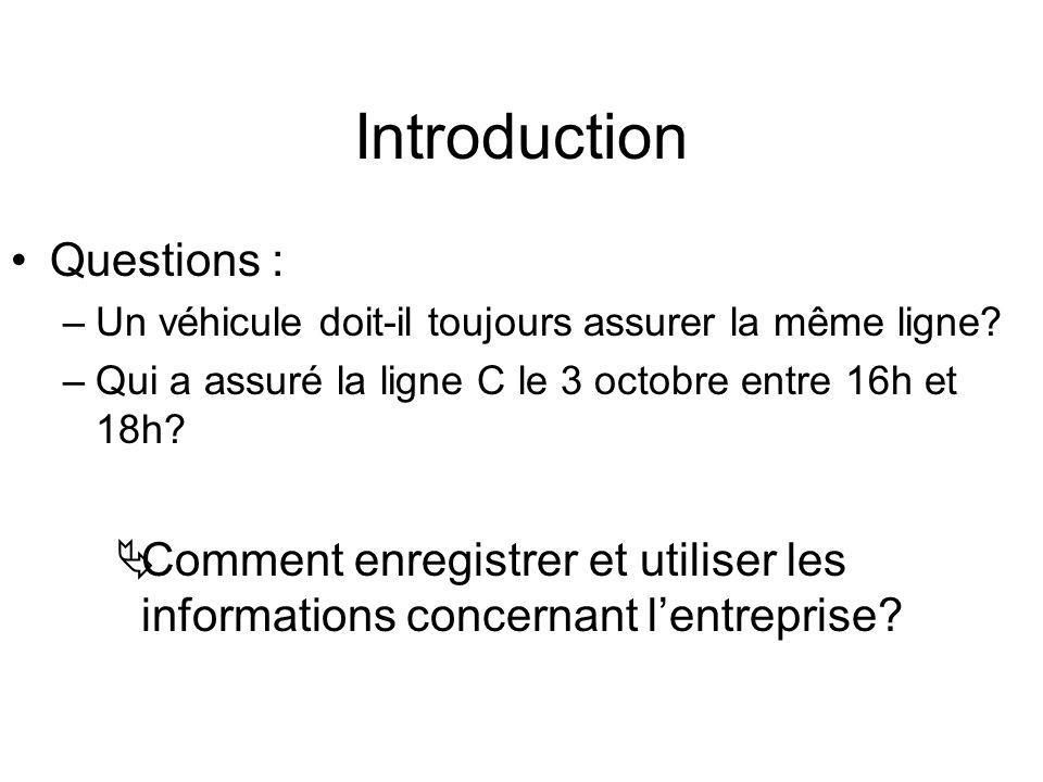 Introduction Questions : –Un véhicule doit-il toujours assurer la même ligne.