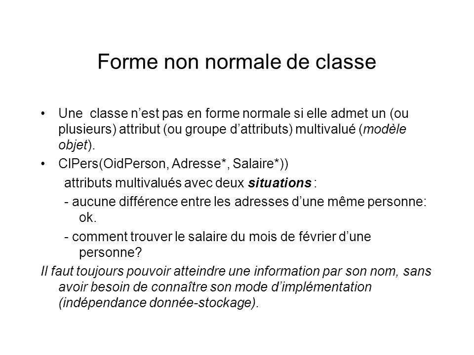 Forme non normale de classe Une classe nest pas en forme normale si elle admet un (ou plusieurs) attribut (ou groupe dattributs) multivalué (modèle objet).