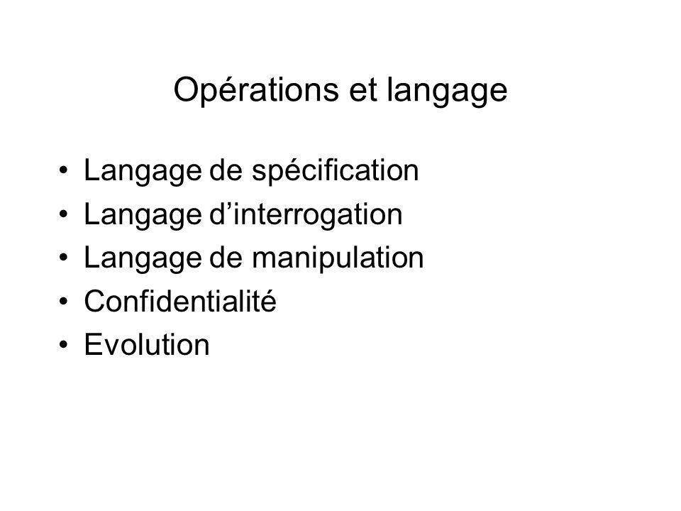 Langage de spécification Langage dinterrogation Langage de manipulation Confidentialité Evolution