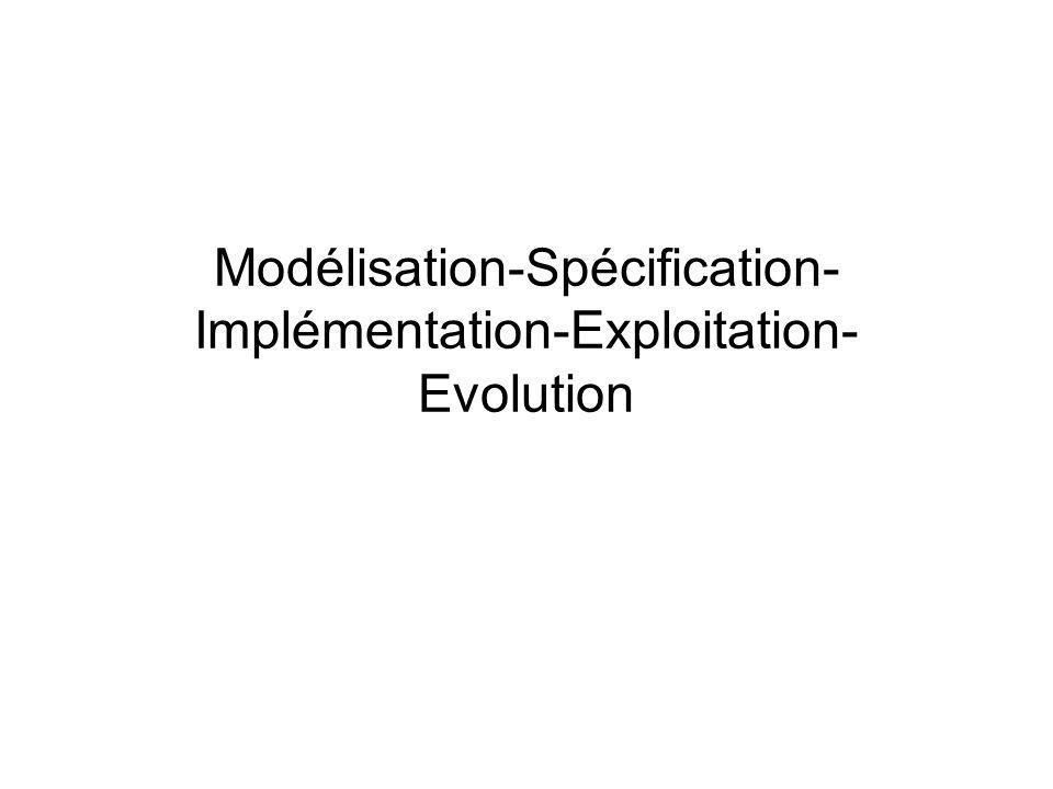 Modélisation-Spécification- Implémentation-Exploitation- Evolution