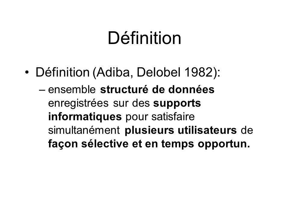Définition Définition (Adiba, Delobel 1982): –ensemble structuré de données enregistrées sur des supports informatiques pour satisfaire simultanément plusieurs utilisateurs de façon sélective et en temps opportun.