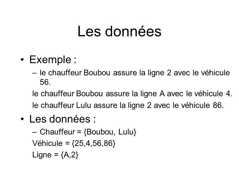 Les données Exemple : –le chauffeur Boubou assure la ligne 2 avec le véhicule 56.