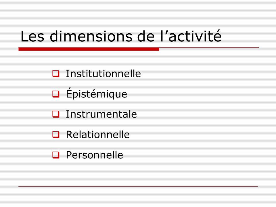 Les dimensions de lactivité Institutionnelle Épistémique Instrumentale Relationnelle Personnelle