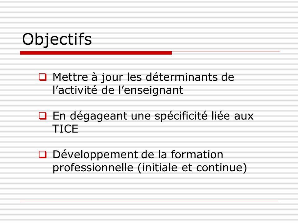 Objectifs Mettre à jour les déterminants de lactivité de lenseignant En dégageant une spécificité liée aux TICE Développement de la formation professi