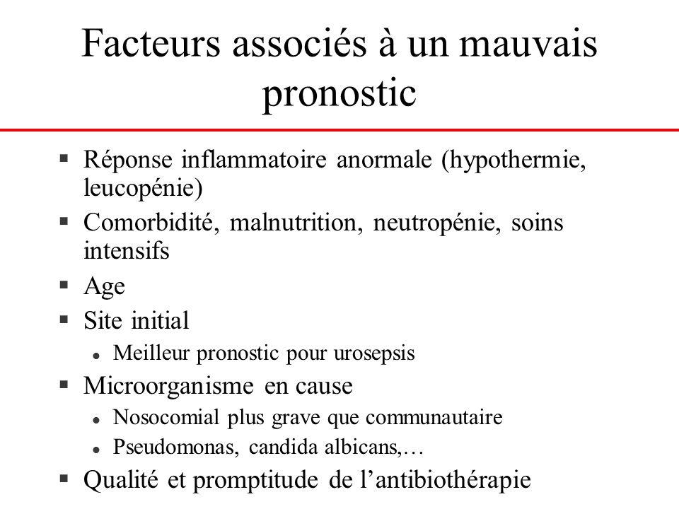 Facteurs associés à un mauvais pronostic §Réponse inflammatoire anormale (hypothermie, leucopénie) §Comorbidité, malnutrition, neutropénie, soins inte
