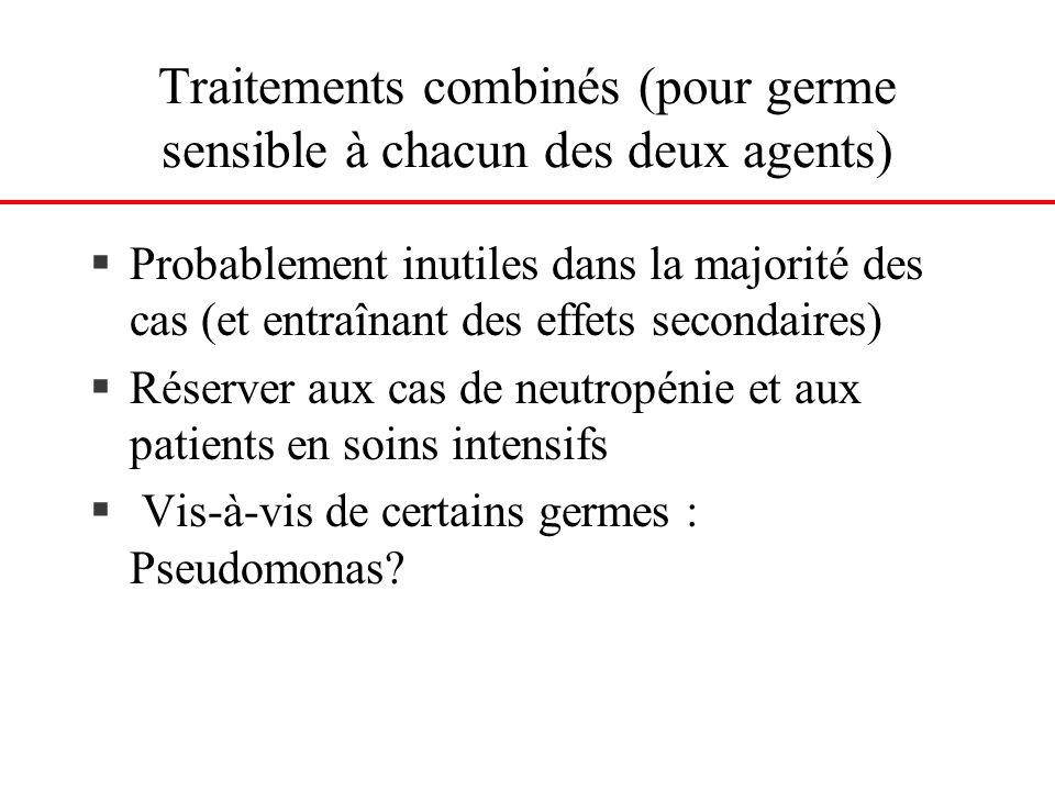 Traitements combinés (pour germe sensible à chacun des deux agents) §Probablement inutiles dans la majorité des cas (et entraînant des effets secondai
