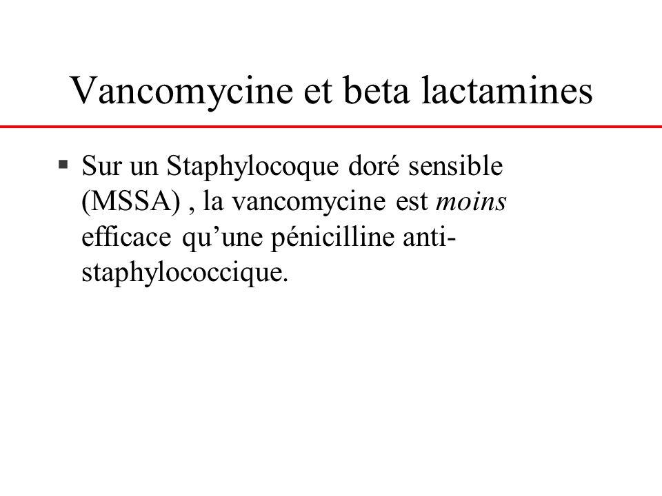 Vancomycine et beta lactamines §Sur un Staphylocoque doré sensible (MSSA), la vancomycine est moins efficace quune pénicilline anti- staphylococcique.