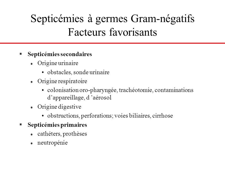Septicémies à germes Gram-négatifs Facteurs favorisants §Septicémies secondaires l Origine urinaire obstacles, sonde urinaire l Origine respiratoire c