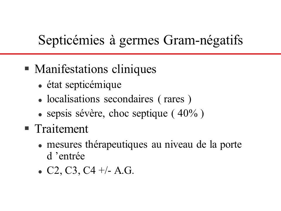 Septicémies à germes Gram-négatifs §Manifestations cliniques l état septicémique l localisations secondaires ( rares ) l sepsis sévère, choc septique