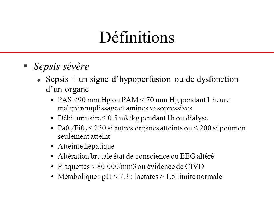 Définitions §Sepsis sévère l Sepsis + un signe dhypoperfusion ou de dysfonction dun organe PAS 90 mm Hg ou PAM 70 mm Hg pendant 1 heure malgré remplis