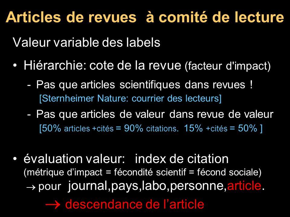 Articles de revues à comité de lecture Valeur variable des labels Hiérarchie: cote de la revue (facteur d'impact) -Pas que articles scientifiques dans