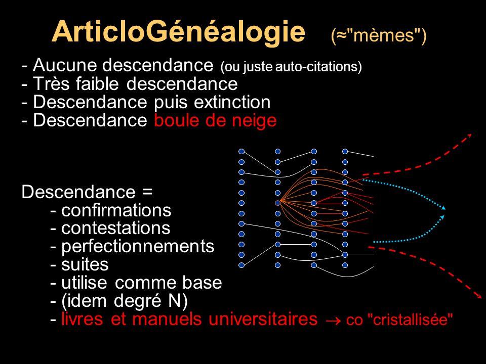 ArticloGénéalogie (