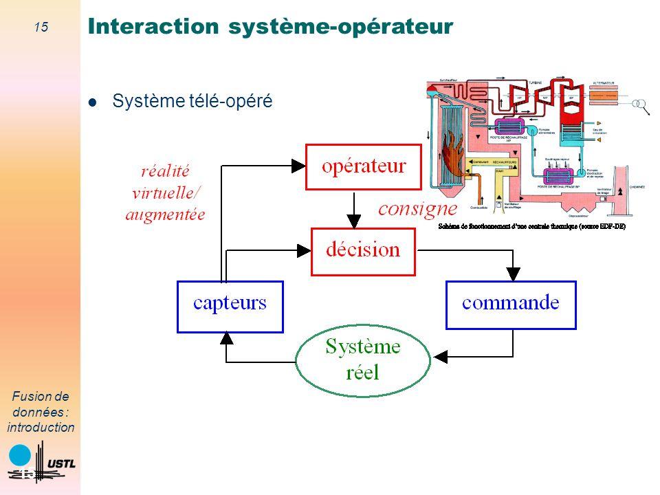 15 Fusion de données : introduction 15 Système télé-opéré Interaction système-opérateur