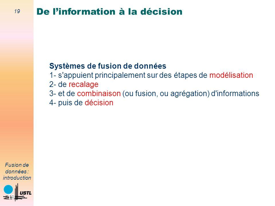 19 Fusion de données : introduction 19 Systèmes de fusion de données 1- s'appuient principalement sur des étapes de modélisation 2- de recalage 3- et