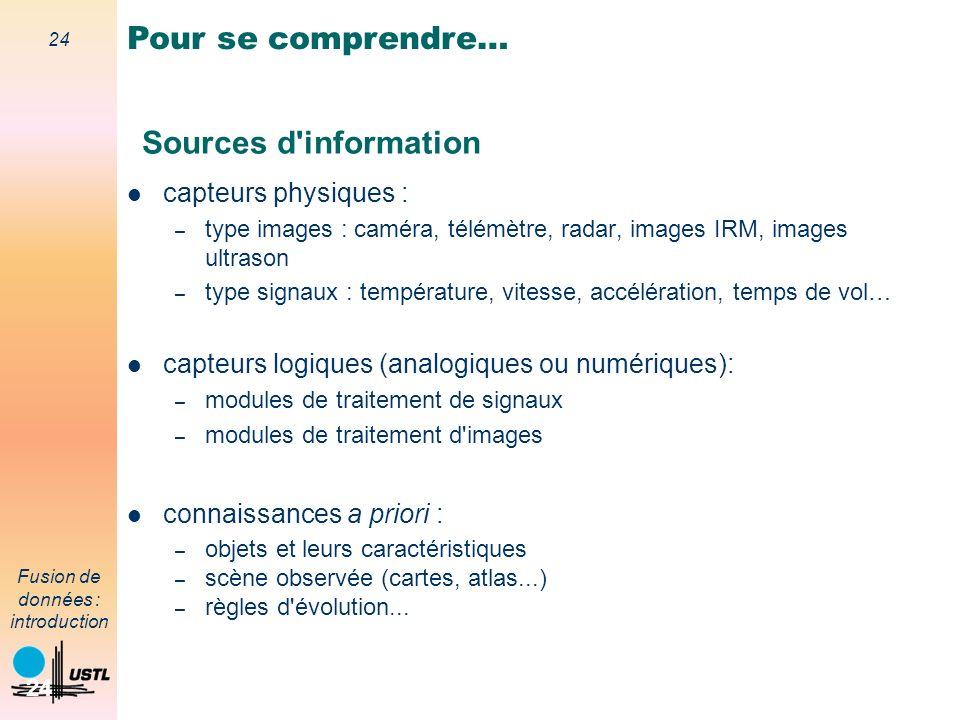 24 Fusion de données : introduction 24 capteurs physiques : – type images : caméra, télémètre, radar, images IRM, images ultrason – type signaux : tem