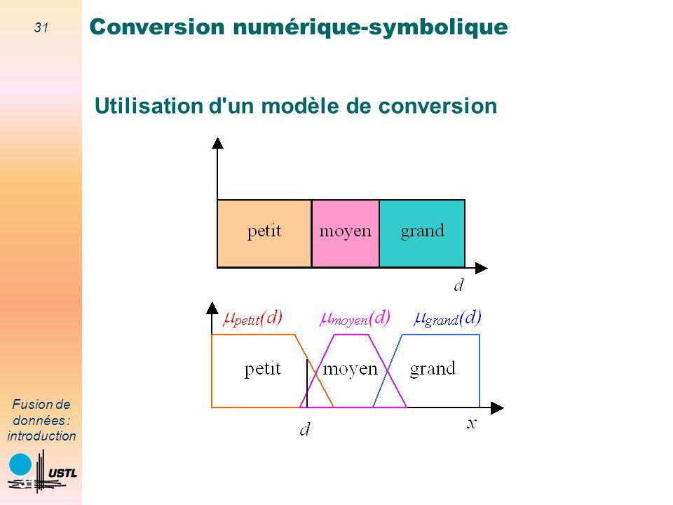 31 Fusion de données : introduction 31 Utilisation d'un modèle de conversion Conversion numérique-symbolique