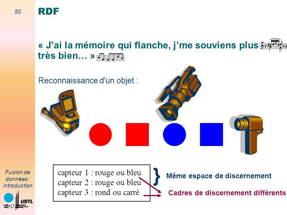50 Fusion de données : introduction 50 « Jai la mémoire qui flanche, jme souviens plus très bien… » Reconnaissance d'un objet : RDF capteur 1 : rouge