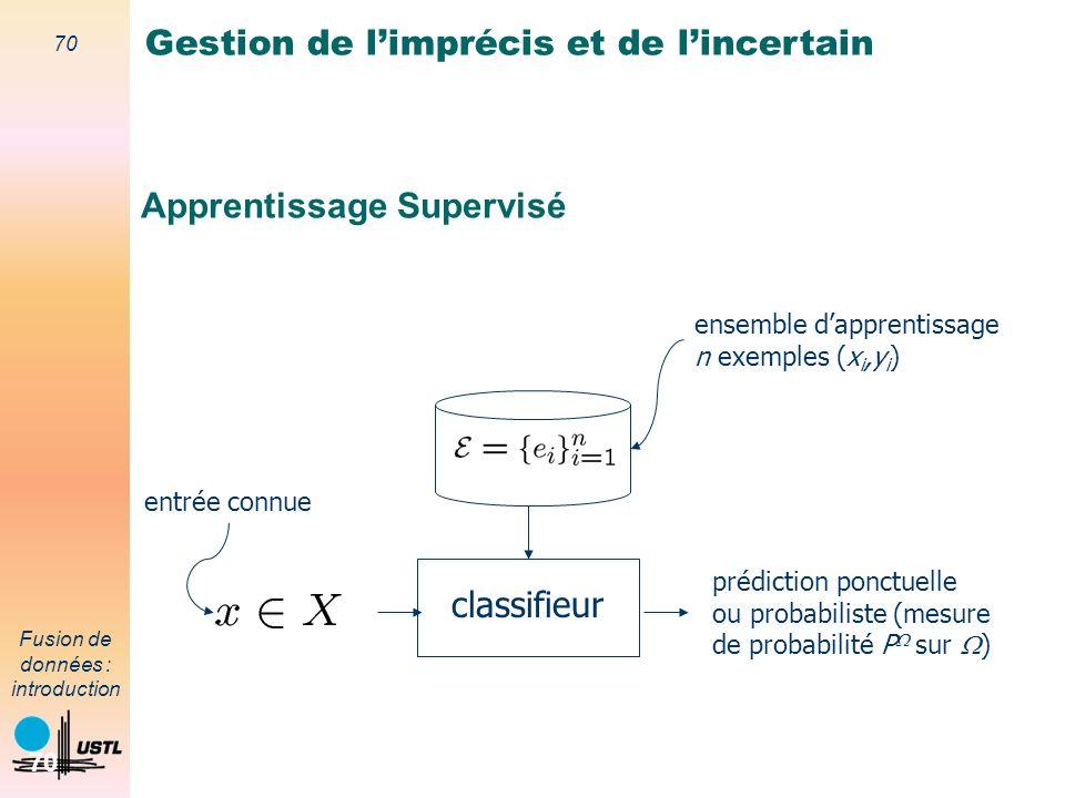 70 Fusion de données : introduction 70 Apprentissage Supervisé classifieur ensemble dapprentissage n exemples (x i,y i ) entrée connue prédiction ponc