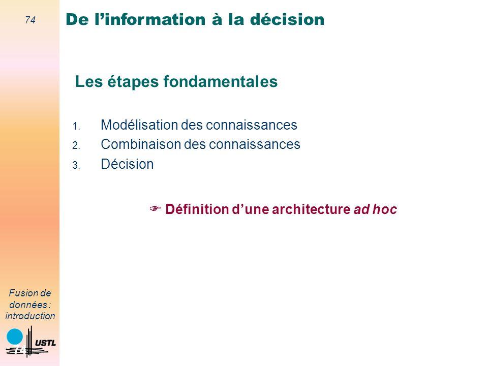 74 Fusion de données : introduction 74 De linformation à la décision 1. Modélisation des connaissances 2. Combinaison des connaissances 3. Décision Le