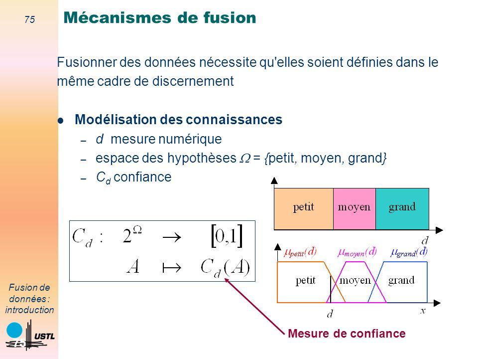 75 Fusion de données : introduction 75 Fusionner des données nécessite qu'elles soient définies dans le même cadre de discernement Modélisation des co