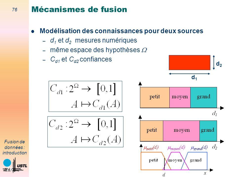76 Fusion de données : introduction 76 Modélisation des connaissances pour deux sources – d 1 et d 2 mesures numériques – même espace des hypothèses –