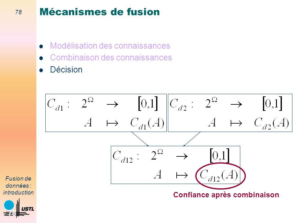 78 Fusion de données : introduction 78 Modélisation des connaissances Combinaison des connaissances Décision Mécanismes de fusion Confiance après comb