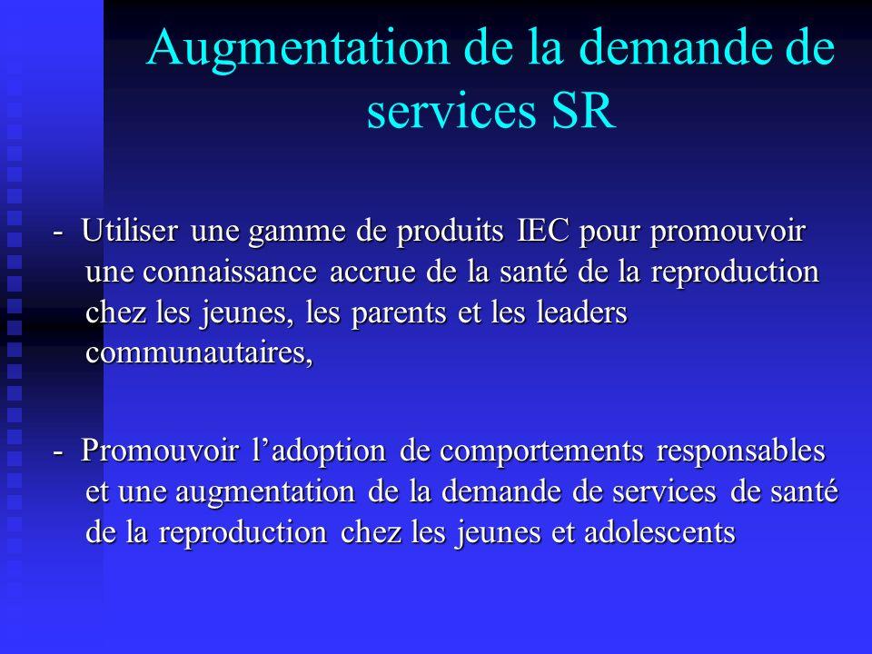 Augmentation de la demande de services SR - Utiliser une gamme de produits IEC pour promouvoir une connaissance accrue de la santé de la reproduction