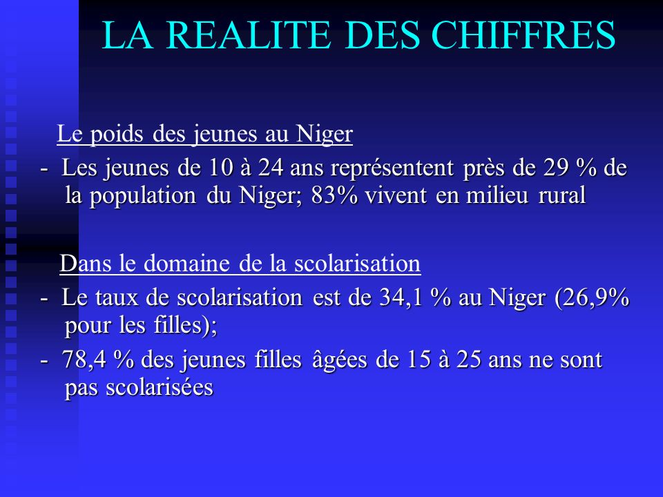 LA REALITE DES CHIFFRES Le poids des jeunes au Niger - Les jeunes de 10 à 24 ans représentent près de 29 % de la population du Niger; 83% vivent en mi
