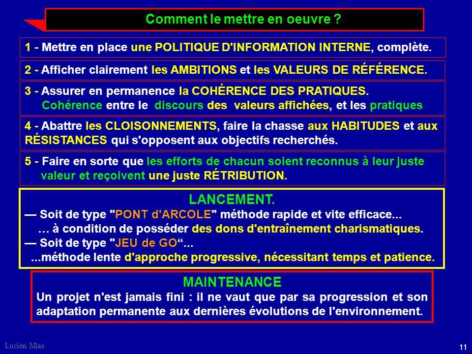 10 Lucien Mias Les agents admettent que les choix stratégiques, les enjeux, la mesure des difficultés sont bien de la responsabilité du leader qui dir