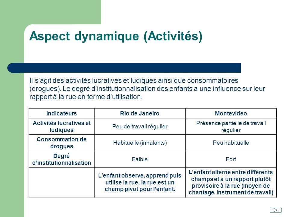 Aspect dynamique (Activités) Il sagit des activités lucratives et ludiques ainsi que consommatoires (drogues). Le degré dinstitutionnalisation des enf
