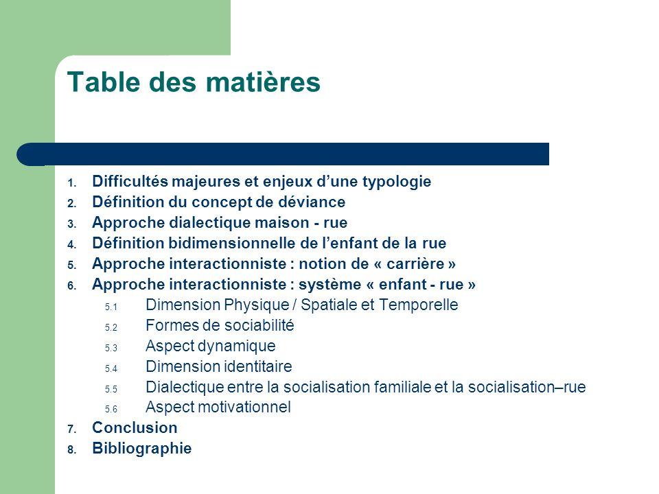 Table des matières 1. Difficultés majeures et enjeux dune typologie 2. Définition du concept de déviance 3. Approche dialectique maison - rue 4. Défin
