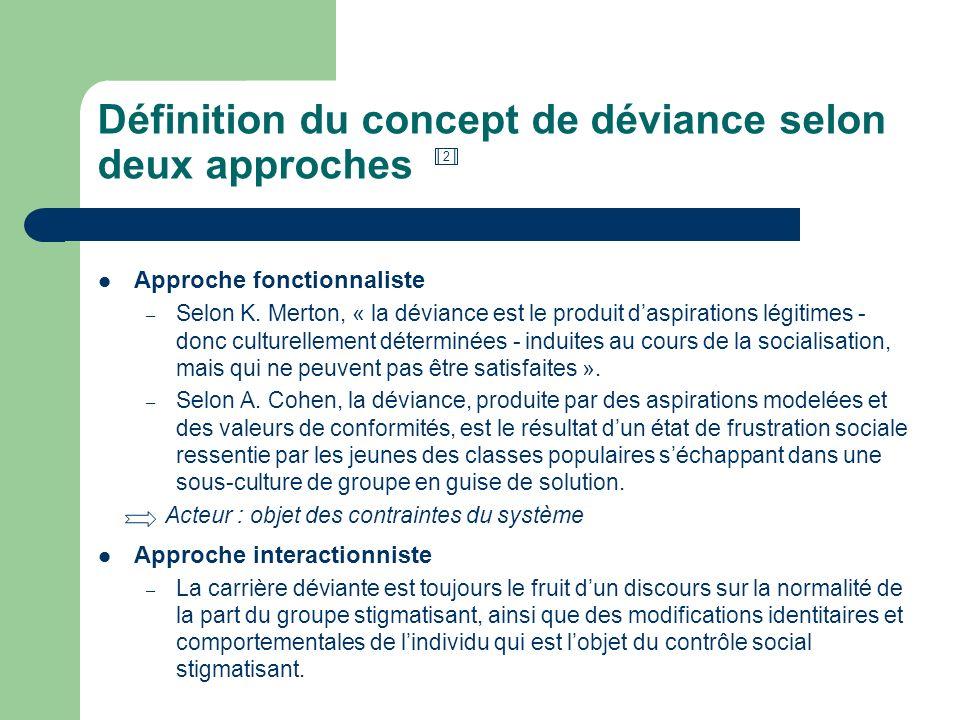 Définition du concept de déviance selon deux approches Approche fonctionnaliste – Selon K. Merton, « la déviance est le produit daspirations légitimes