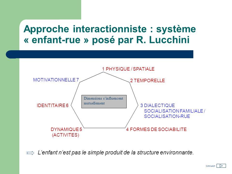 Approche interactionniste : système « enfant-rue » posé par R. Lucchini Lenfant nest pas le simple produit de la structure environnante. 1 PHYSIQUE /