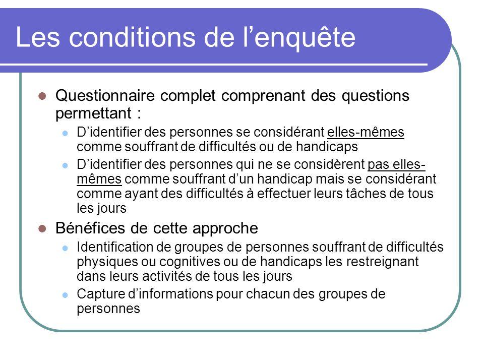 Les conditions de lenquête Questionnaire complet comprenant des questions permettant : Didentifier des personnes se considérant elles-mêmes comme souf