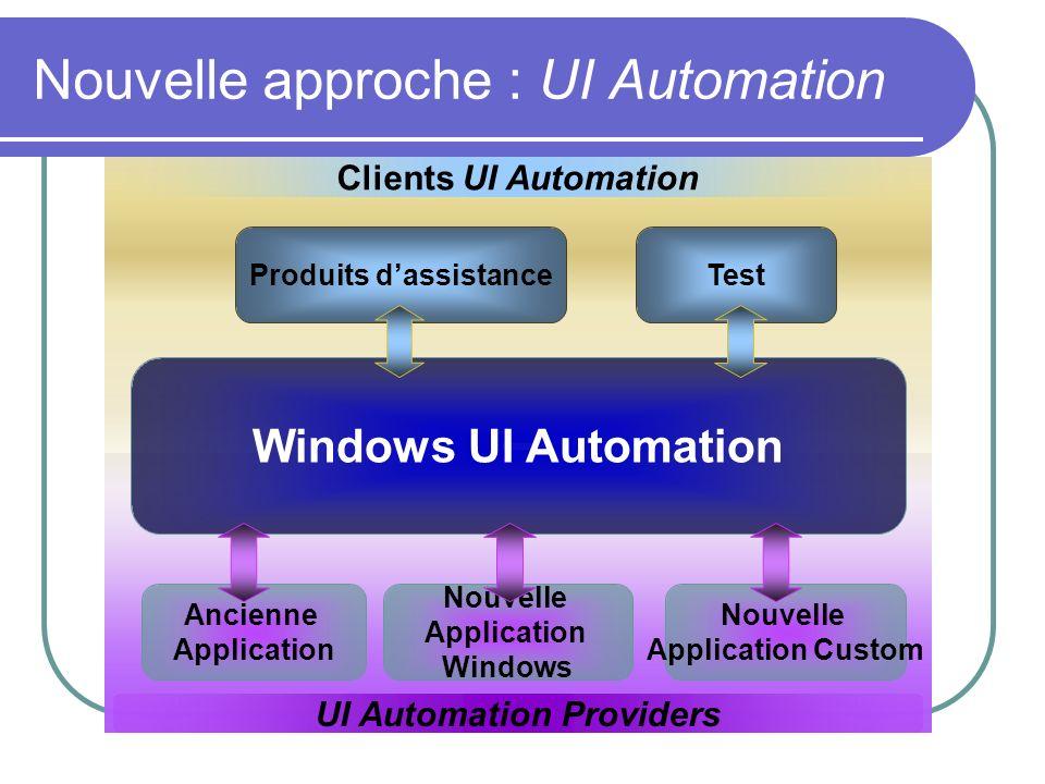 Clients UI Automation UI Automation Providers Windows UI Automation Nouvelle approche : UI Automation Produits dassistanceTest Nouvelle Application Wi