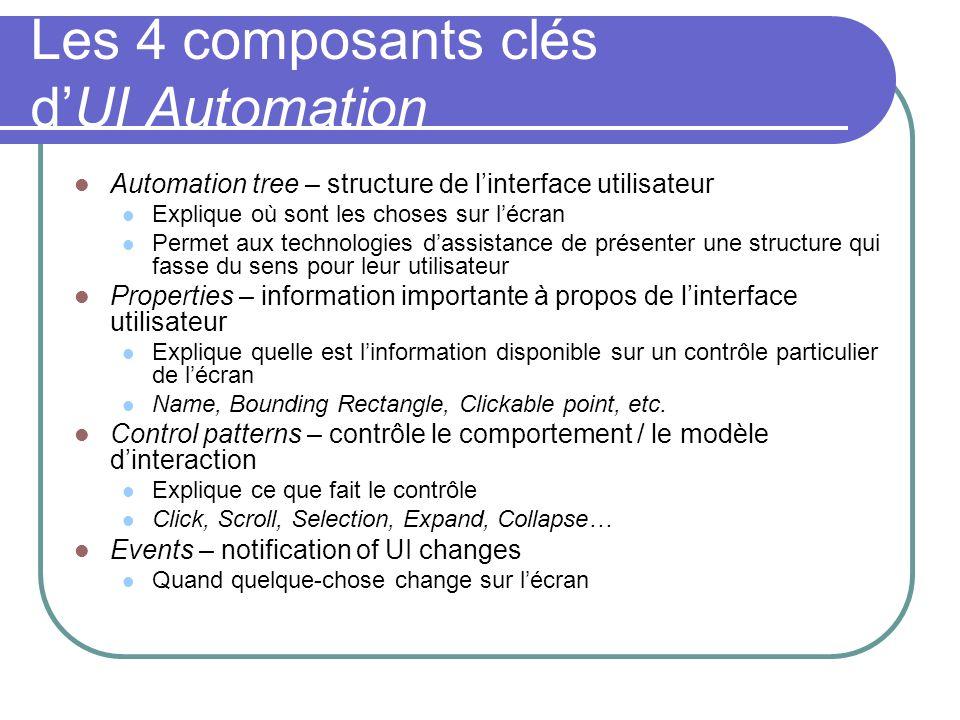 Les 4 composants clés dUI Automation Automation tree – structure de linterface utilisateur Explique où sont les choses sur lécran Permet aux technolog