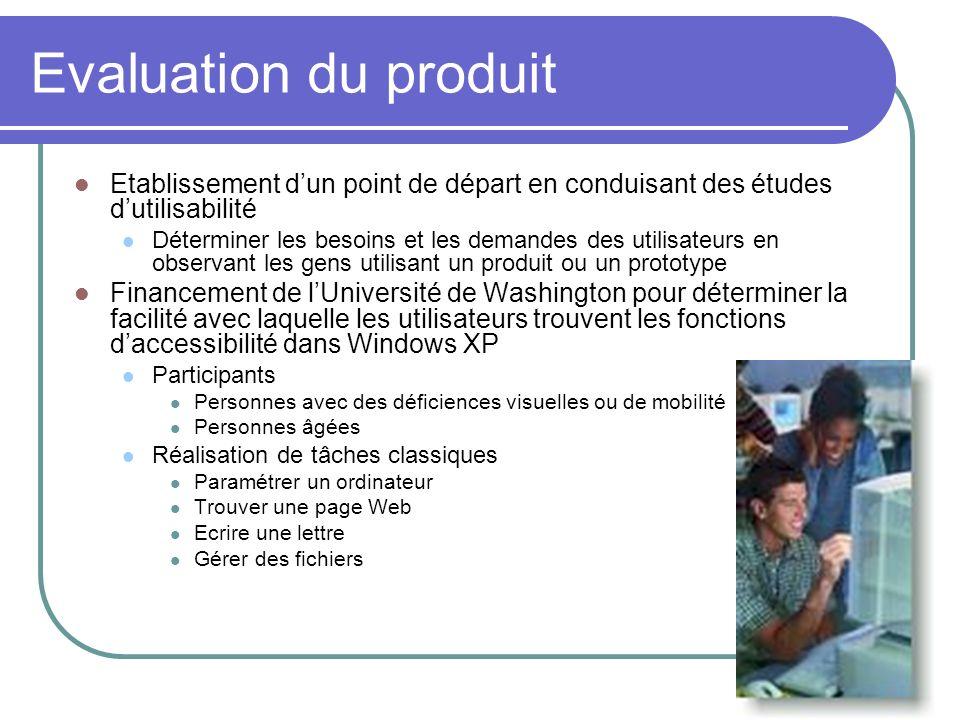 Evaluation du produit Etablissement dun point de départ en conduisant des études dutilisabilité Déterminer les besoins et les demandes des utilisateur