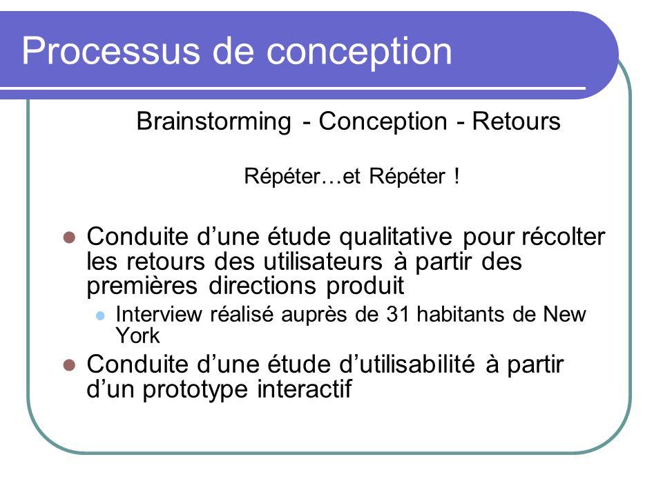 Processus de conception Brainstorming - Conception - Retours Répéter…et Répéter ! Conduite dune étude qualitative pour récolter les retours des utilis