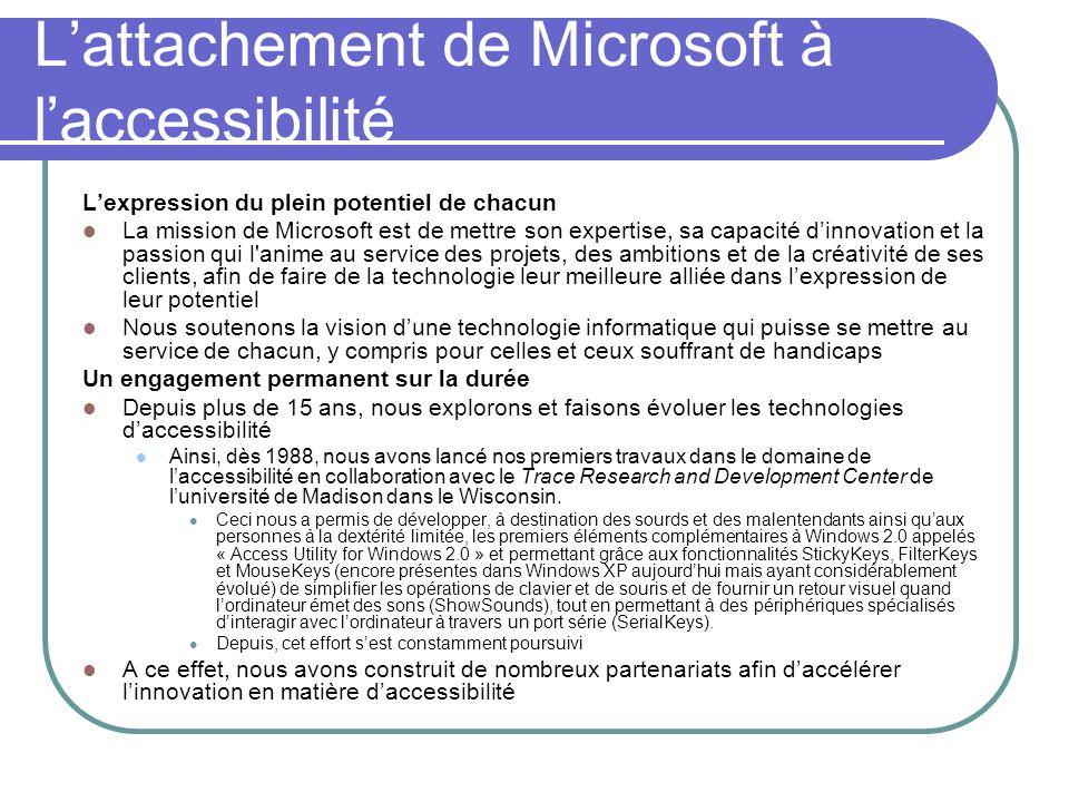 Lattachement de Microsoft à laccessibilité Lexpression du plein potentiel de chacun La mission de Microsoft est de mettre son expertise, sa capacité d