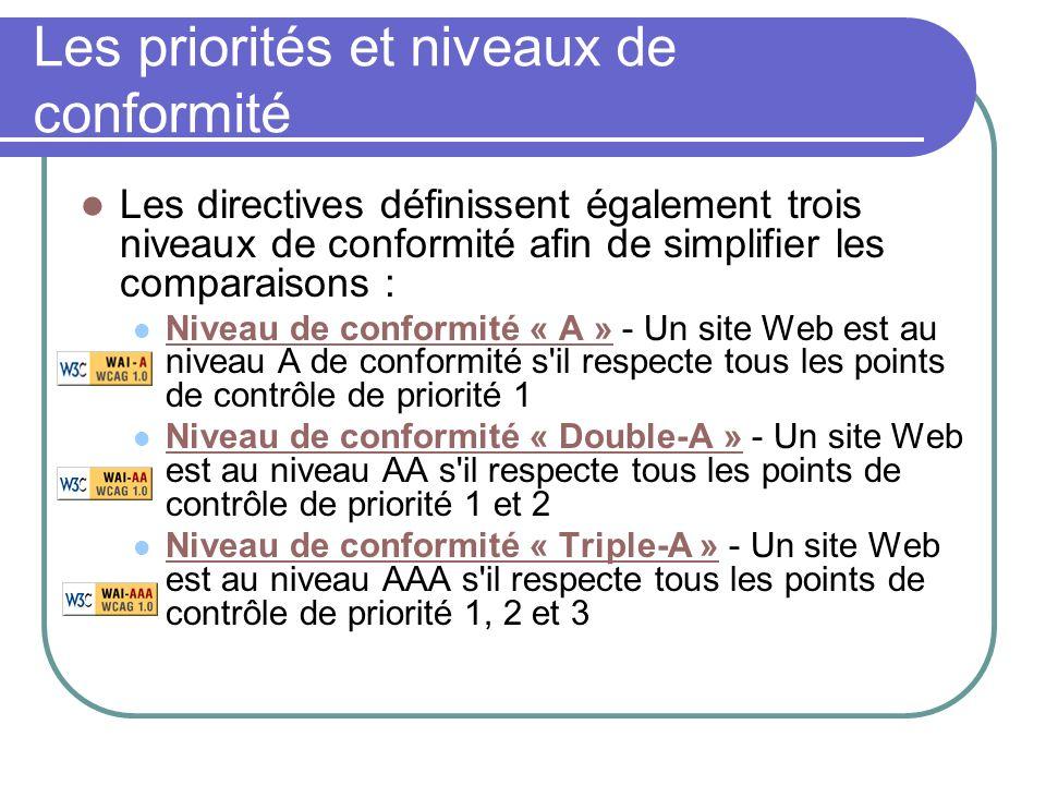 Les priorités et niveaux de conformité Les directives définissent également trois niveaux de conformité afin de simplifier les comparaisons : Niveau d