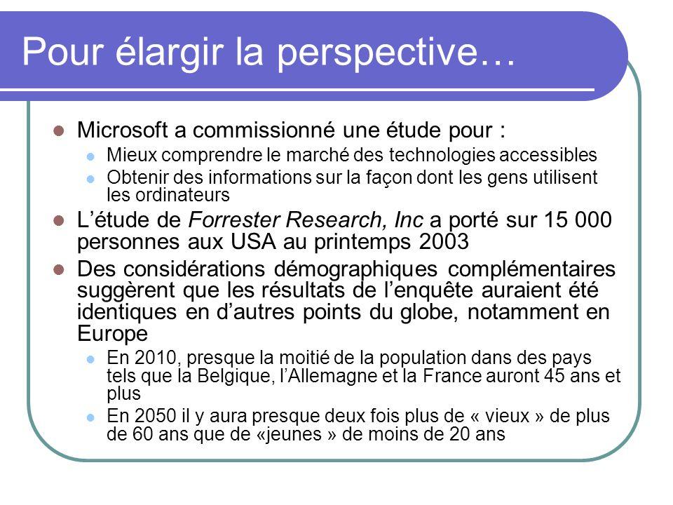 Pour élargir la perspective… Microsoft a commissionné une étude pour : Mieux comprendre le marché des technologies accessibles Obtenir des information